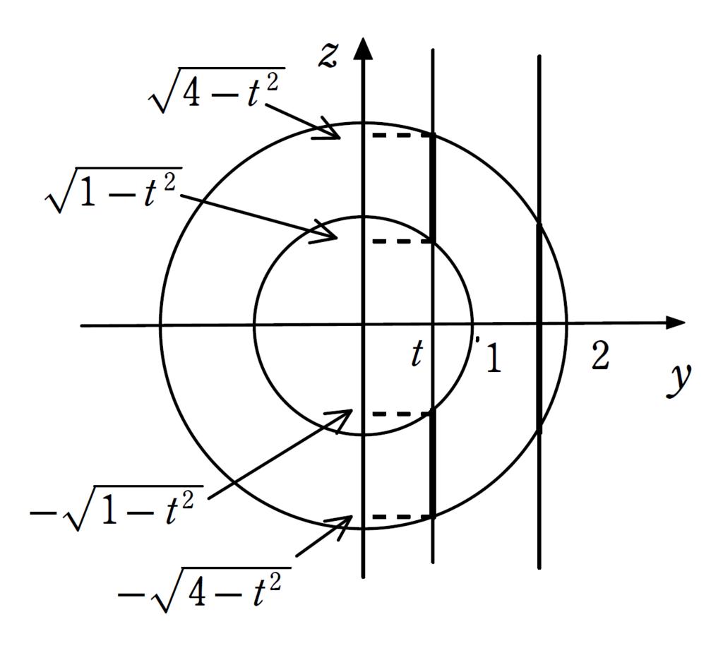 f:id:mathchem:20170316194838p:plain:w300