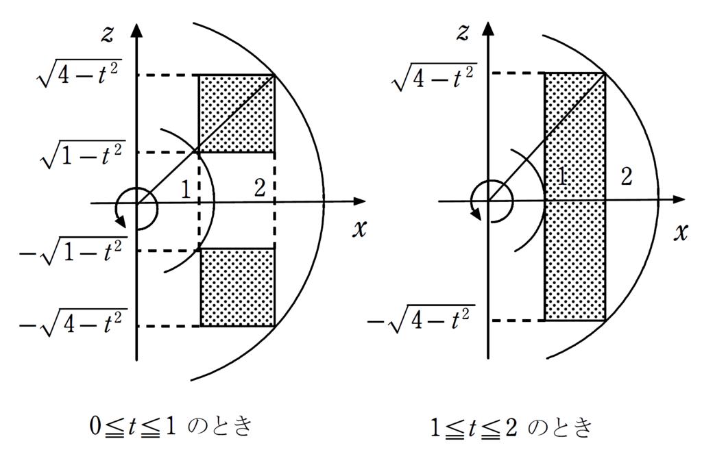 f:id:mathchem:20170316194852p:plain:w500