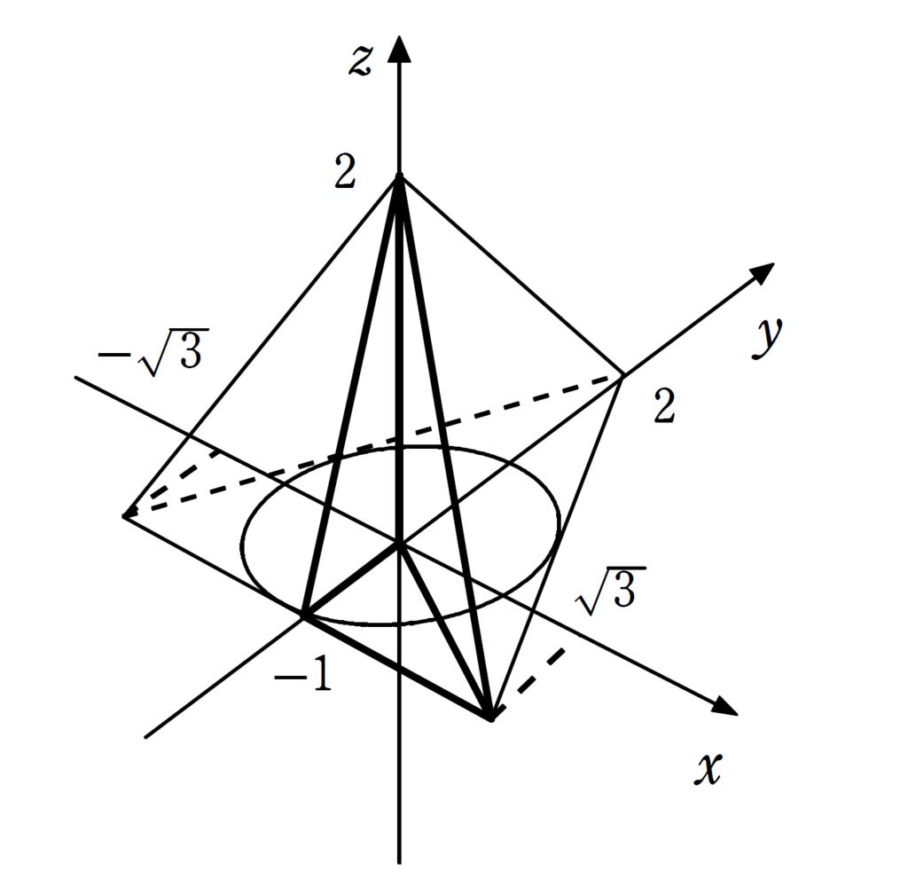 f:id:mathchem:20170316204319p:plain:w300