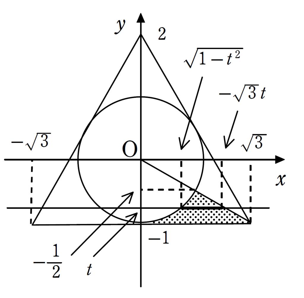 f:id:mathchem:20170316204334p:plain:w300