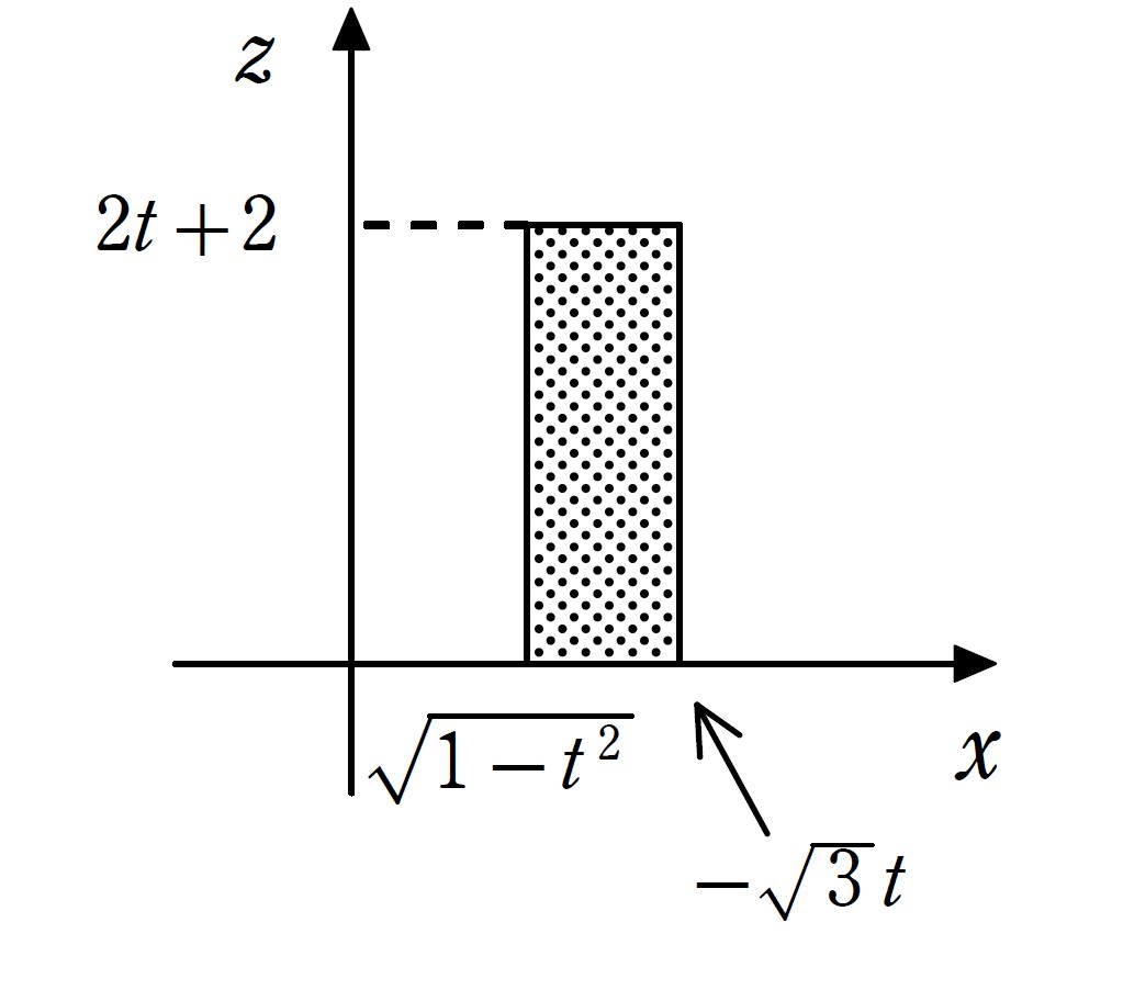 f:id:mathchem:20170316204345p:plain:w300