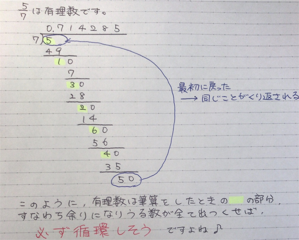 f:id:mathematics-for-universe:20170324120718j:image