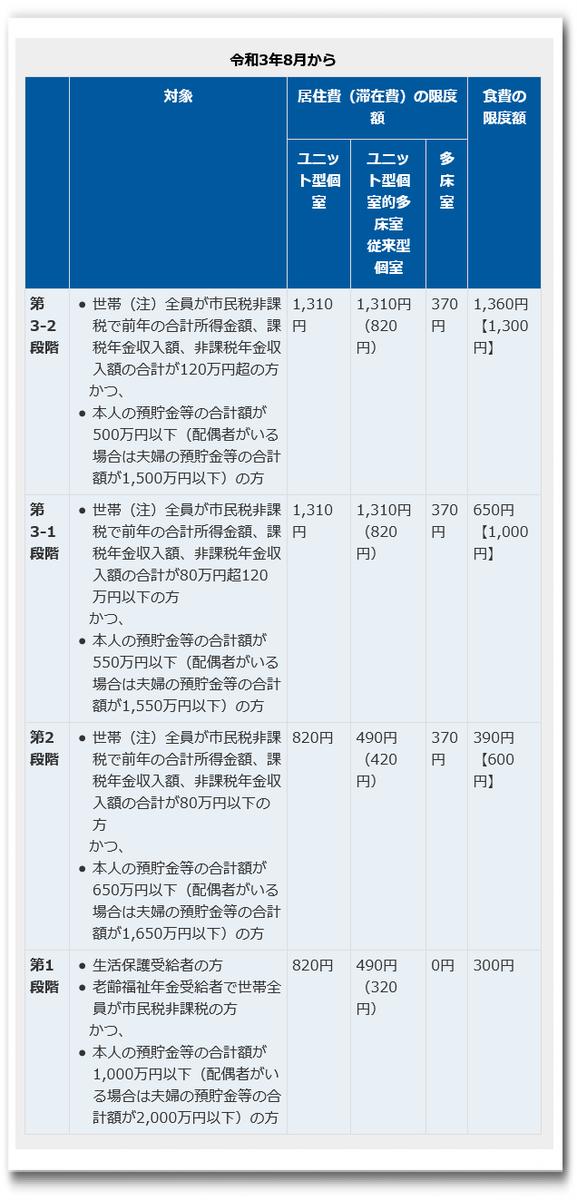f:id:mathichen:20210706144547p:plain