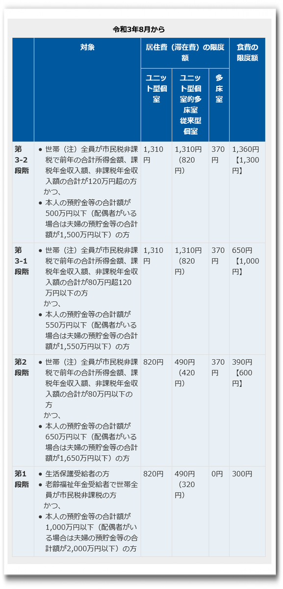 f:id:mathichen:20210916145549p:plain