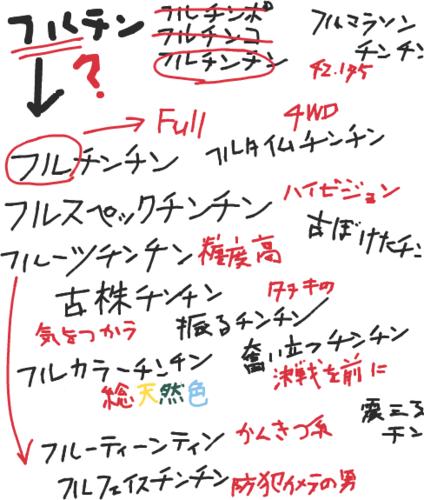 http://f.hatena.ne.jp/images/fotolife/m/matohazure/20080627/20080627211122.png