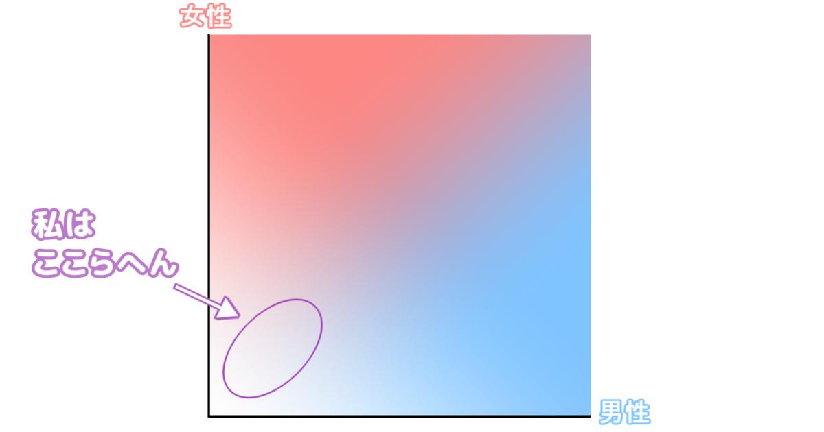 f:id:matoiridrops:20210225230303p:plain