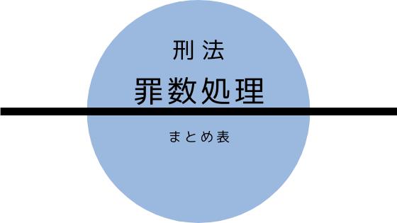 f:id:matome_page:20200504203148p:plain