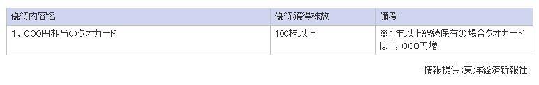 エスクロー・エージェント・ジャパン 優待