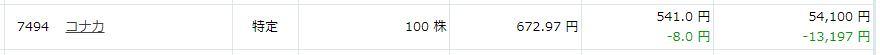コナカ 株価