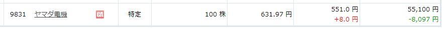 ヤマダ電機 (9831) 株価 利回り