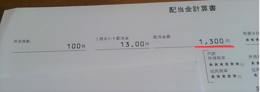 ヤマダ電機 (9831) 期末配当金