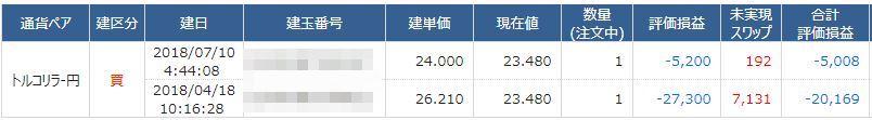 トルコリラ円 買い増し FX