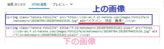 alt設定 画像 説明用 HTML 比較