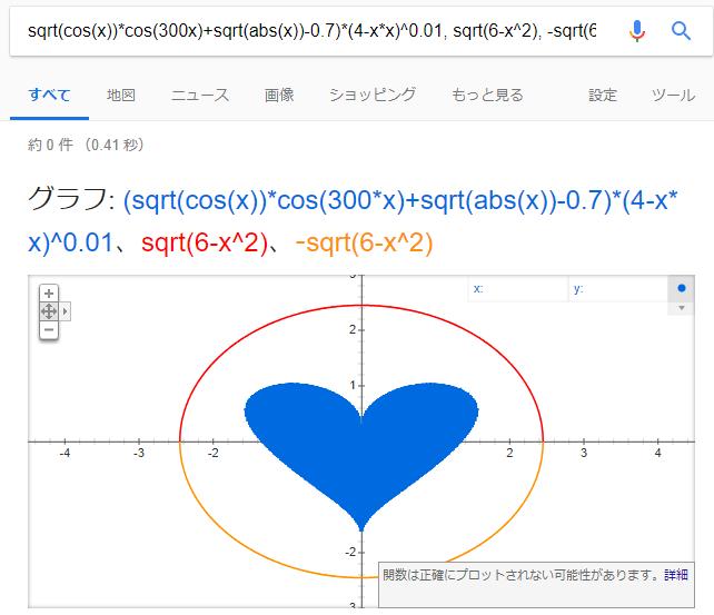 Google ハートマーク 特殊コマンド