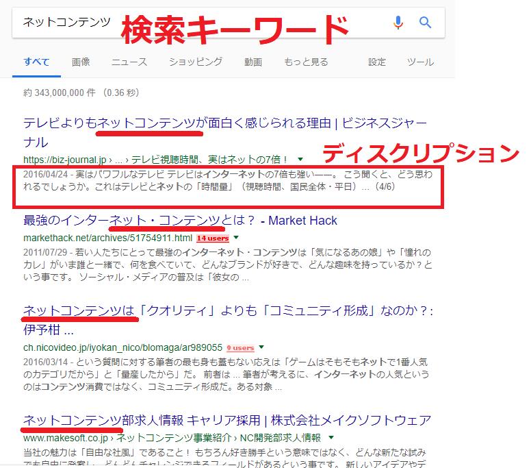 検索エンジン最適化