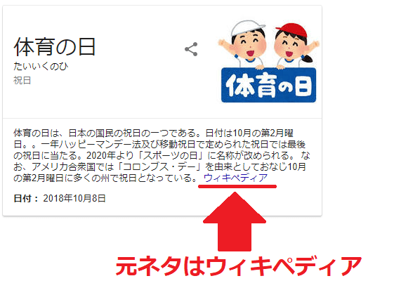 Google キュレーションサイト化