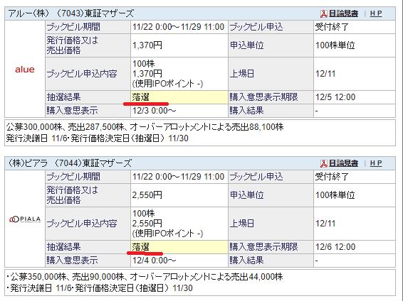 IPO 落選