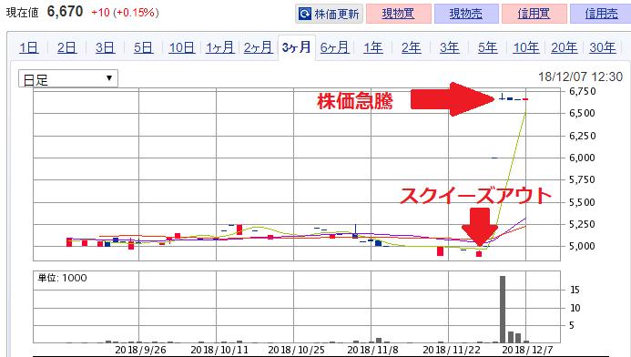 光製作所の株価