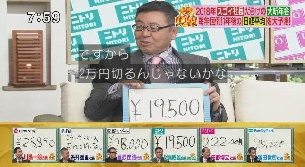 ニトリ会長 日経平均 予測 2018