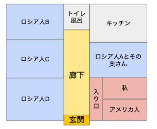 f:id:matottorix:20200118182533p:plain