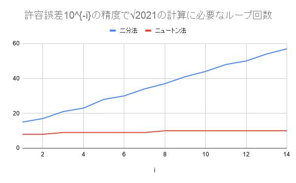 f:id:matsu7874:20210109035543p:plain