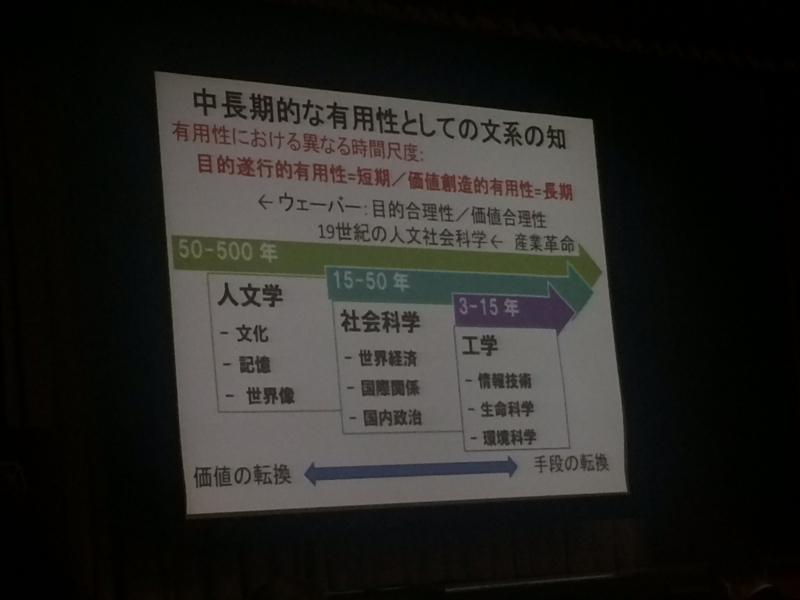 f:id:matsubara_corenet:20161226111245j:image:w360
