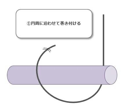 f:id:matsudokuronekoshokai:20170406102547j:image
