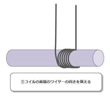 f:id:matsudokuronekoshokai:20170406102620j:image