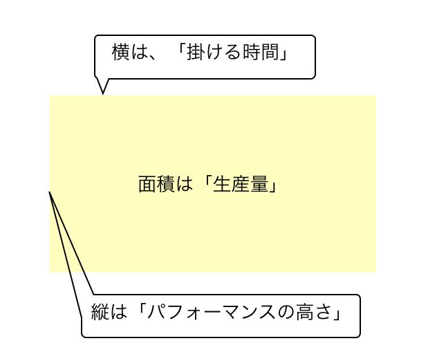 f:id:matsuinu:20190621162801p:plain