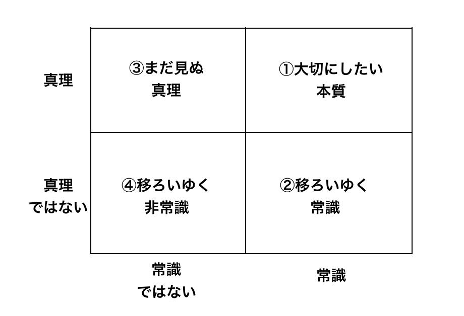 f:id:matsuinu:20200120163242p:plain