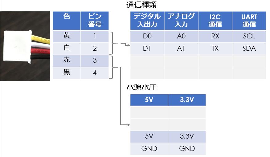 f:id:matsujirushix:20191025111126p:plain