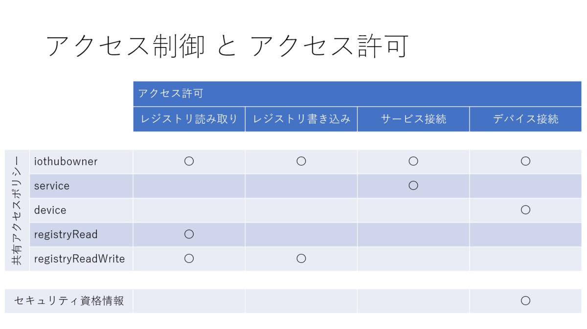 f:id:matsujirushix:20191231101652p:plain