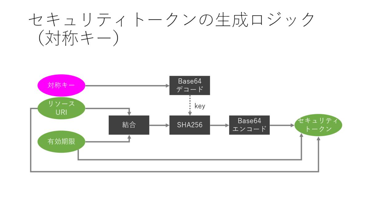 f:id:matsujirushix:20191231111553p:plain