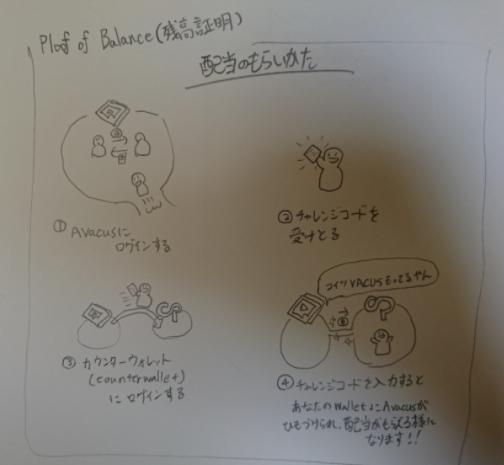 f:id:matsukabu:20171023150507p:plain