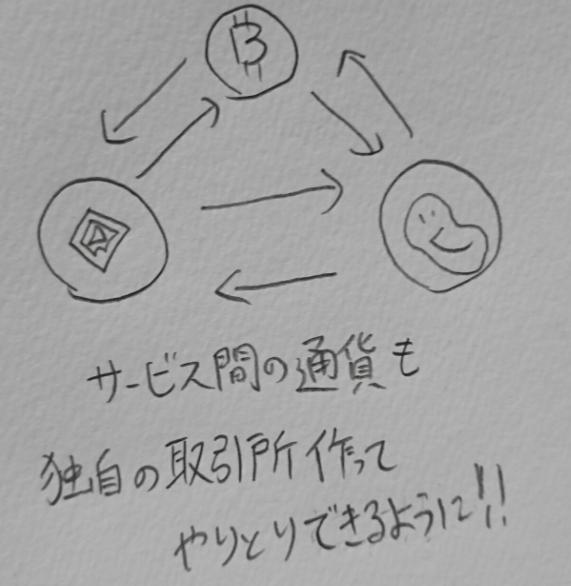 f:id:matsukabu:20171026200027p:plain