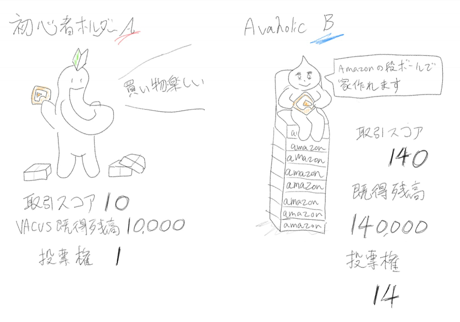f:id:matsukabu:20180510175720p:plain