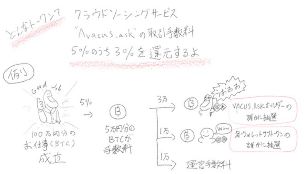 f:id:matsukabu:20180814161202p:plain