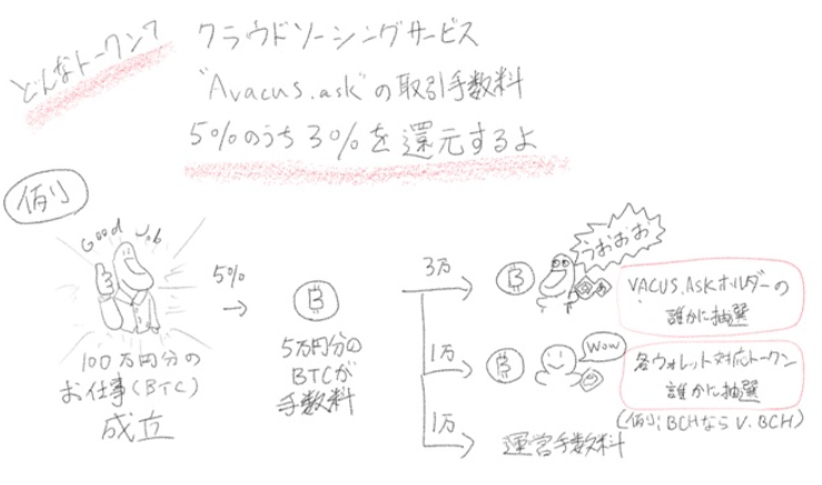 f:id:matsukabu:20180814191548p:plain