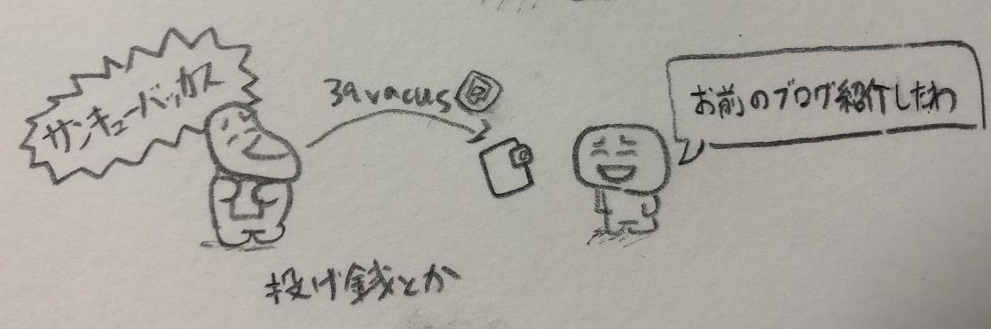 f:id:matsukabu:20190511033857p:plain