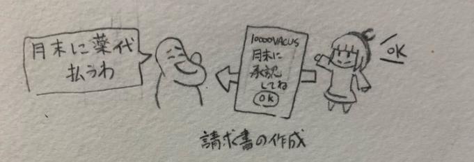 f:id:matsukabu:20190512185219p:plain