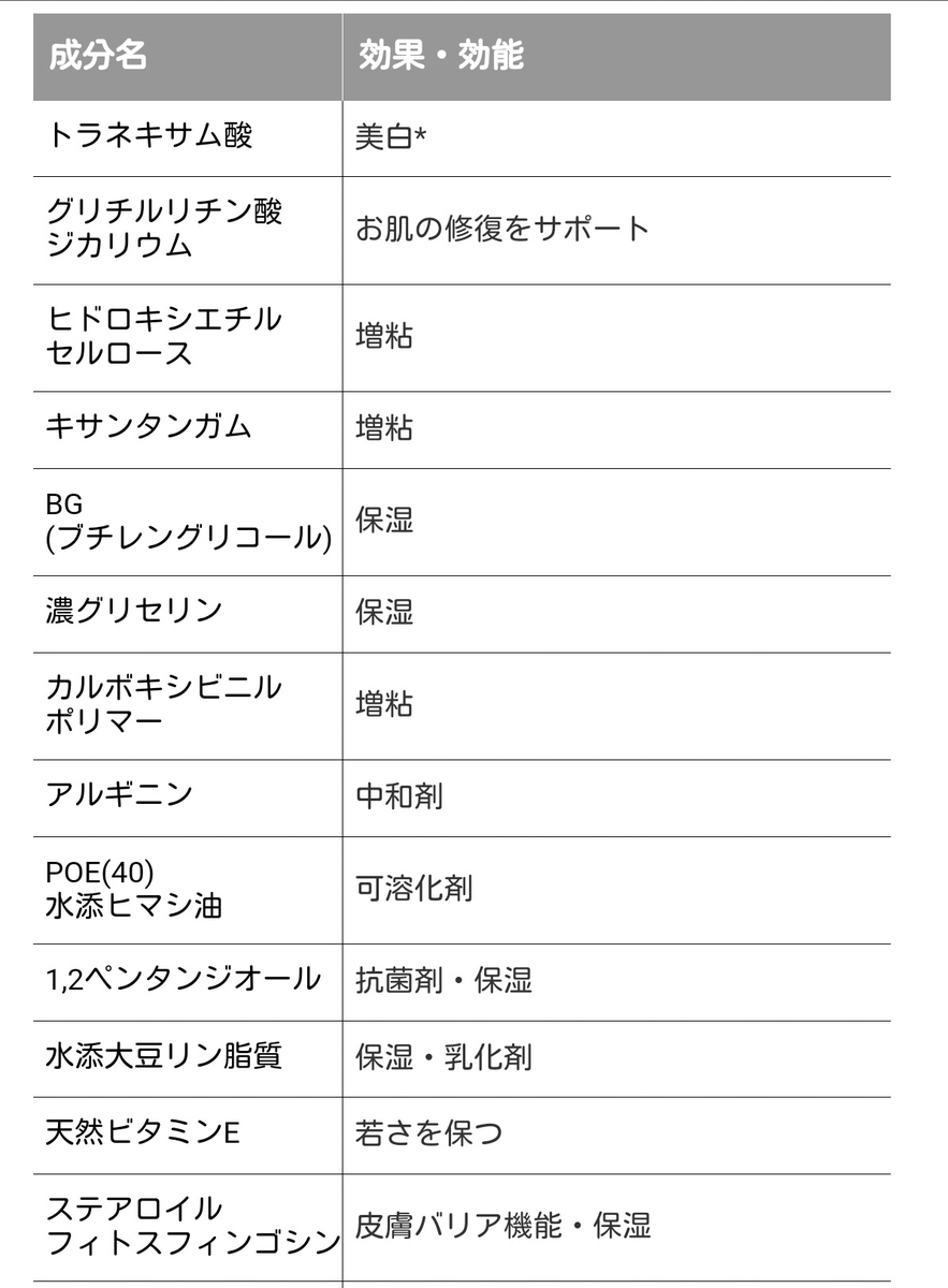 f:id:matsukichi230:20210607180310j:plain