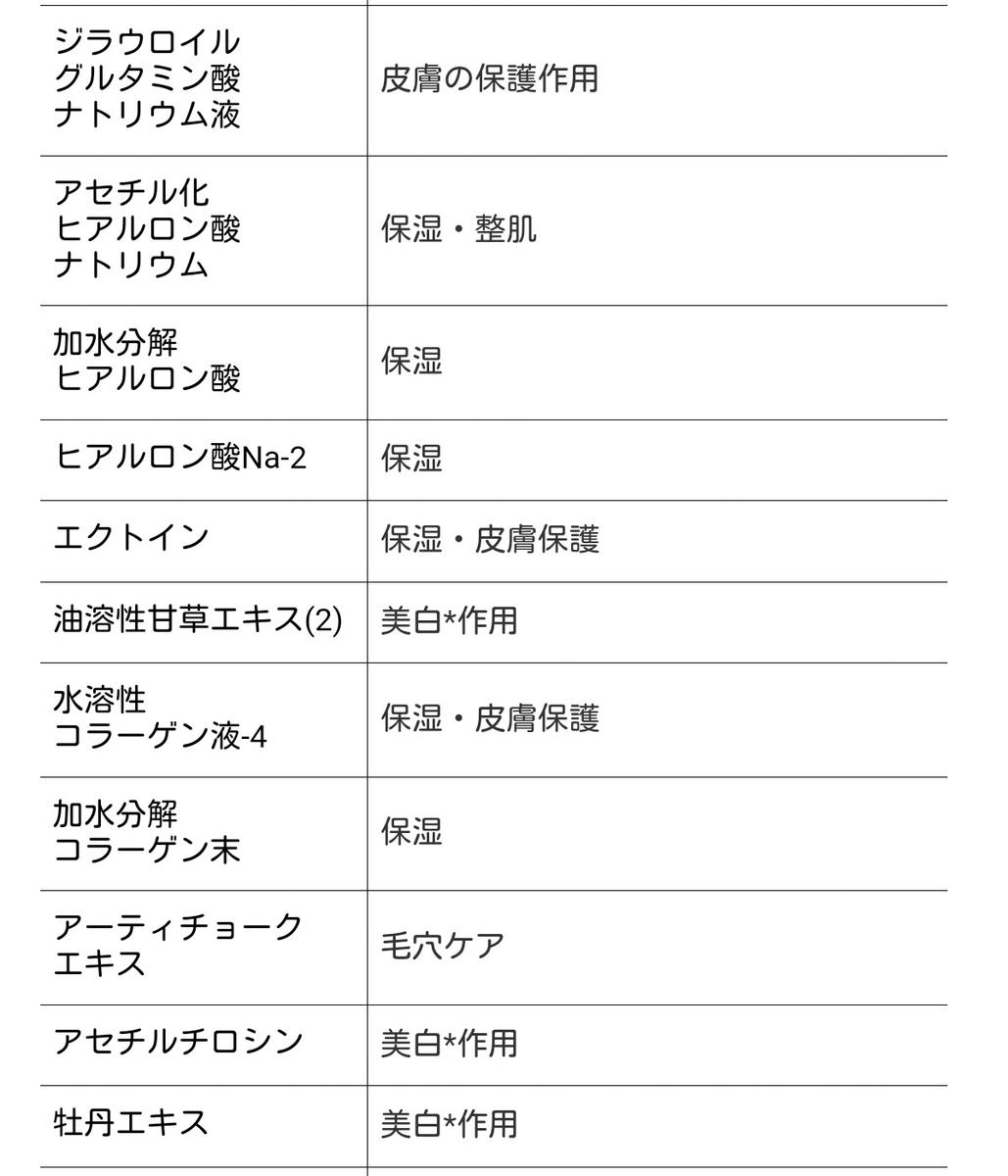 f:id:matsukichi230:20210607180340j:plain
