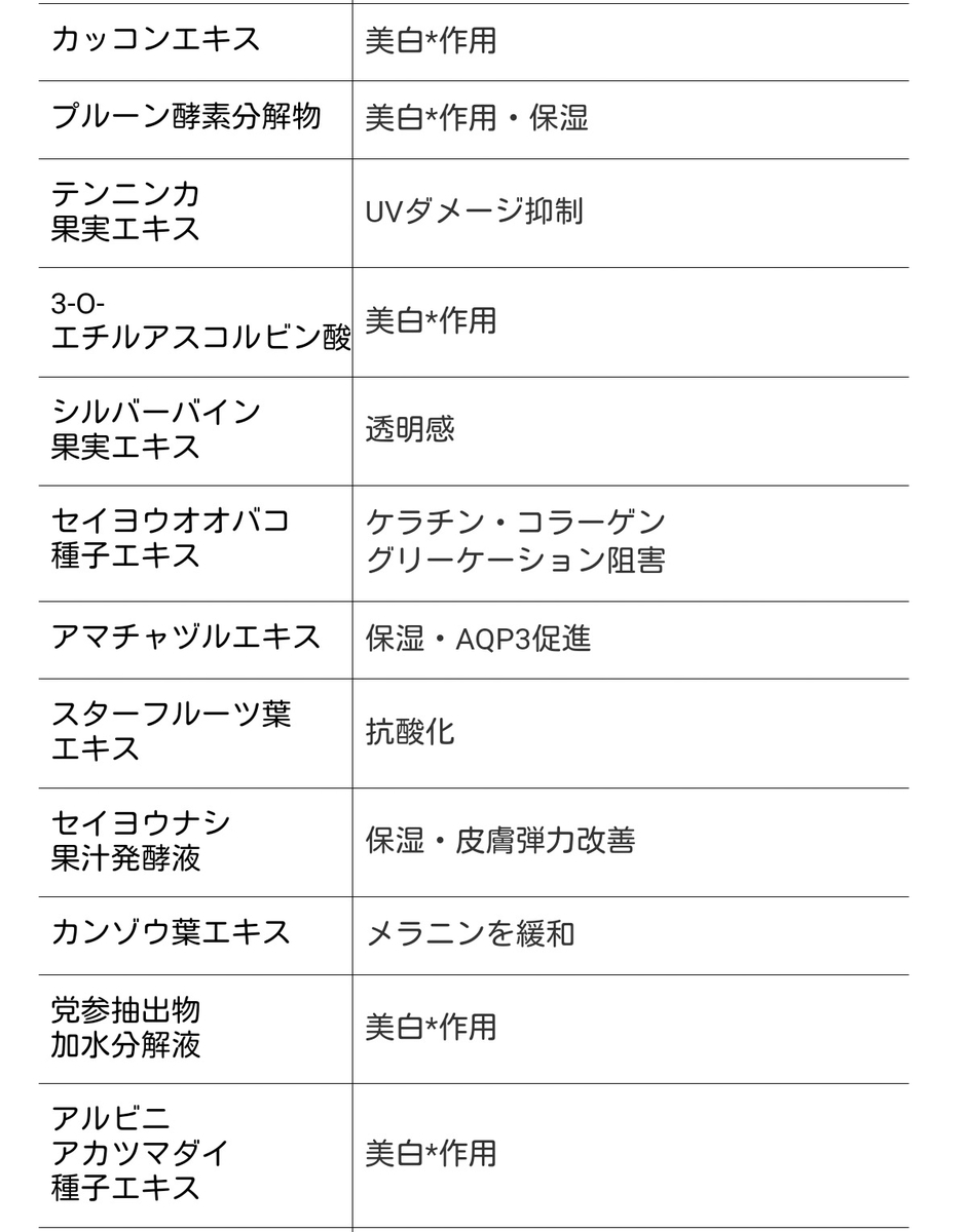 f:id:matsukichi230:20210607180420j:plain