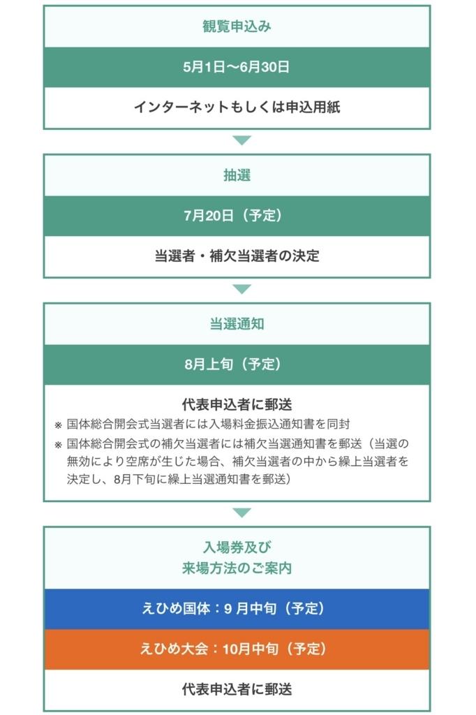 f:id:matsukiyoz:20170630111635j:plain
