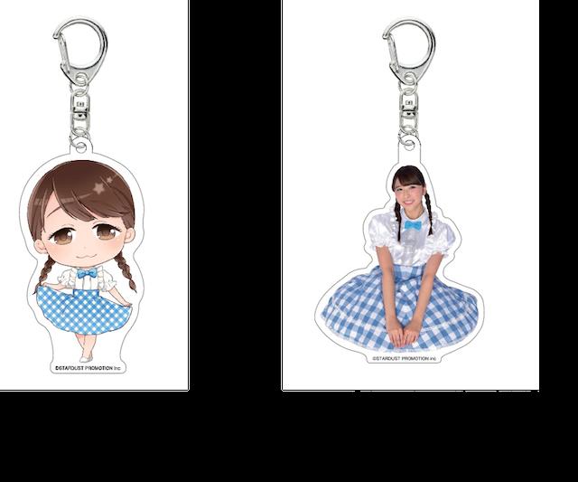 f:id:matsukiyoz:20180420114144p:plain