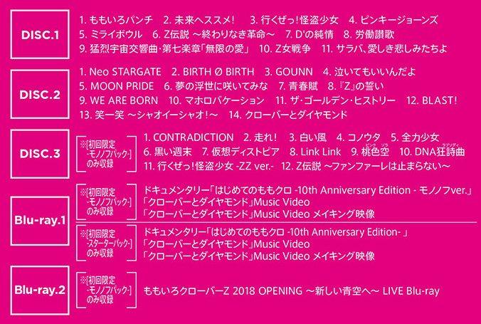 f:id:matsukiyoz:20180526100646j:plain