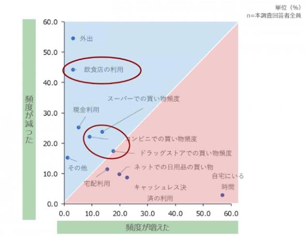 f:id:matsumo_saga:20200403052144j:image