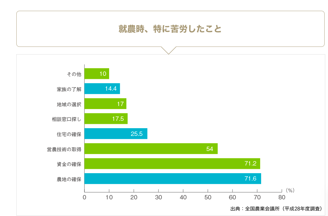 f:id:matsumo_saga:20200601074108p:plain