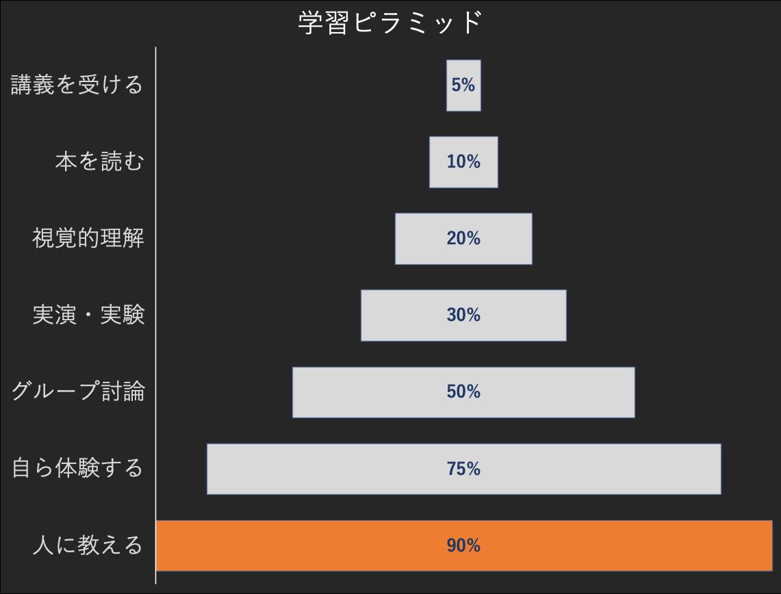 f:id:matsumo_saga:20200622153212p:plain
