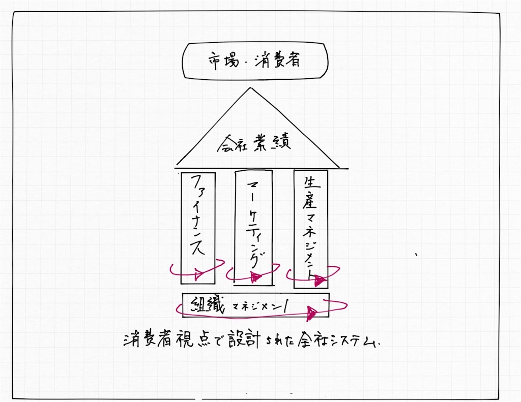 f:id:matsumo_saga:20200704103938j:image